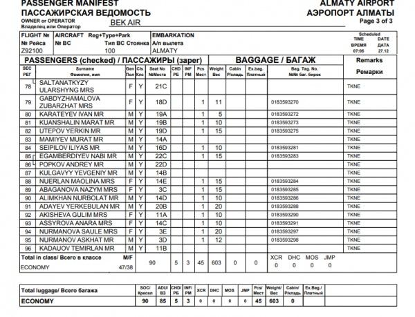 Список пассажиров самолета  Fokker-100 в Алма-Ате 27.12.19.|Фото: emer.gov.kz|КЧС МВД Республики Казахстан